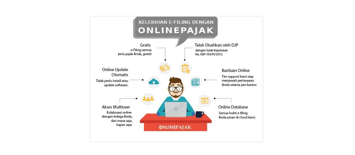 E Filing Pajak Onlinepajak Newhairstylesformen2014 Com